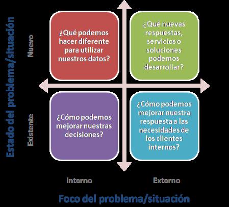 proyecto_Hr Analytics